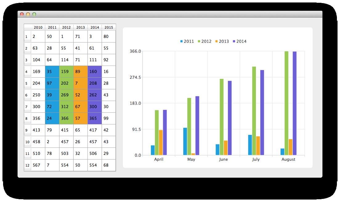 Index of /afs/athena/software/texmaker_v5 0 2/qt57/doc/qtcharts/images