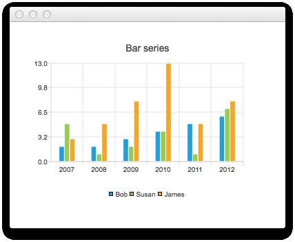 BarSeries QML Type | Qt Charts 5 7