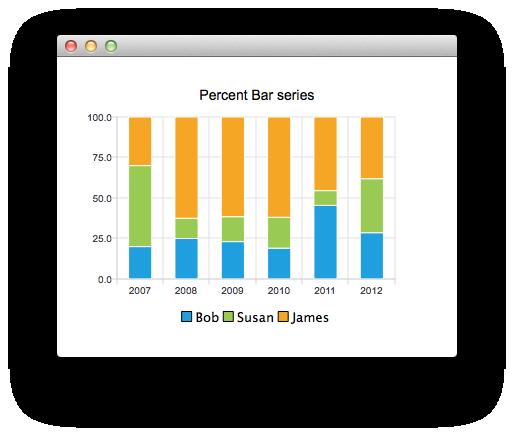 PercentBarSeries QML Type | Qt Charts 5 7