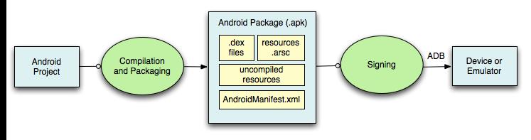 Diagram Maker Apk - Wiring Diagram Content