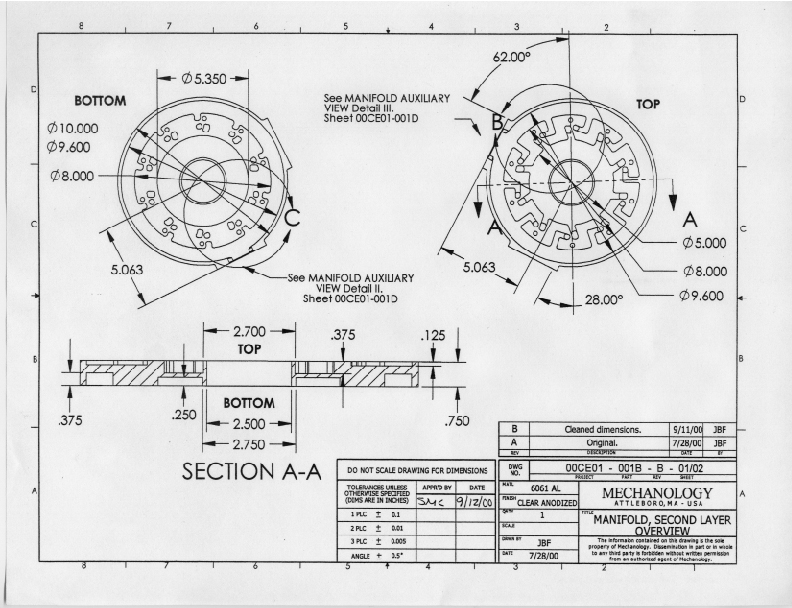 Project Examples from Mechanology