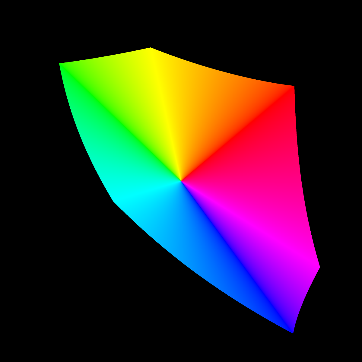 saturated RGB colors projected to the a-b plane of the CIE Lab color space